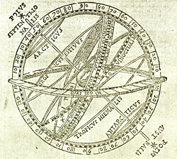 Armillary sphere representing the heavens as perceived by Clavius, contemporary of Galileo