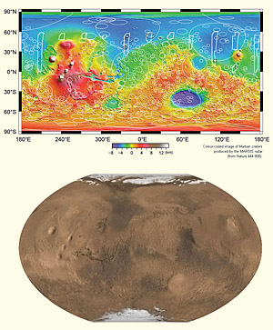 A 360-degree map of the craters of Mars, with the corresponding photo image below