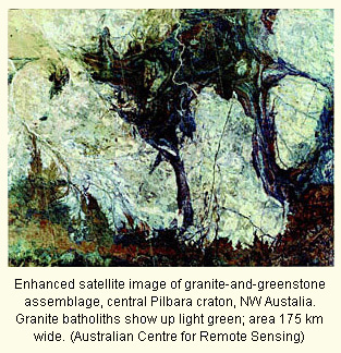 Image from W B Hamilton, An Alternative Earth, GSA Today Nov 2003
