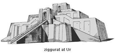 The ziggurat was designed so that gods from the underworld ascended to the first gate and gods from heaven descended to that gate, both then reaching ground level via one of the side stairways.