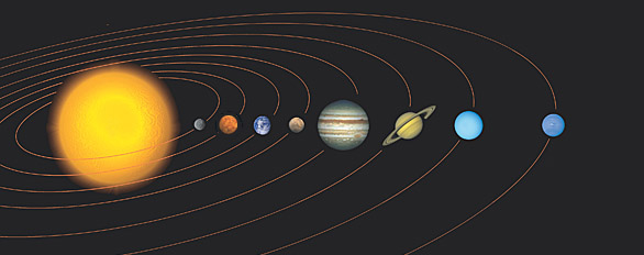 placement of planets solar system - photo #14